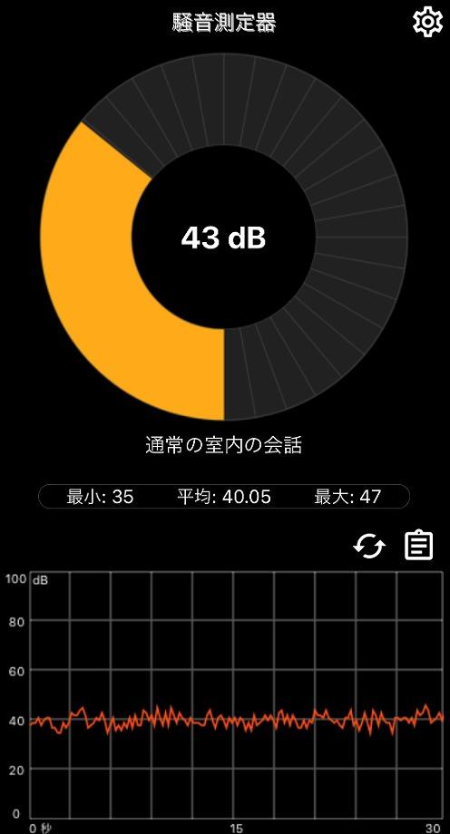 騒音測定器の画像(自宅計測結果)